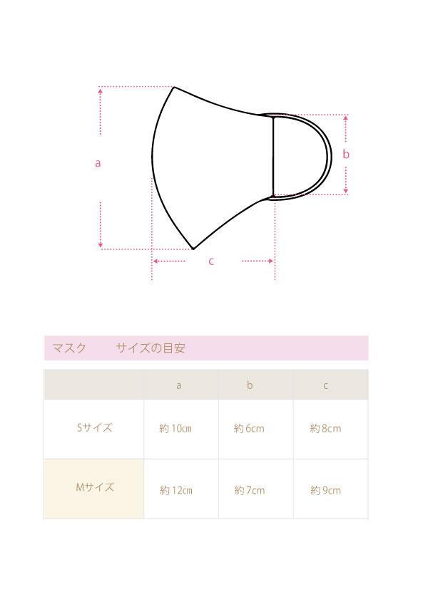 オンライン用マスクサイズ表